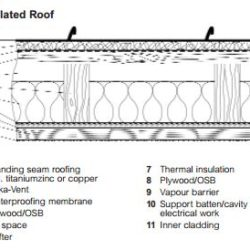 enkavent ventilation layer