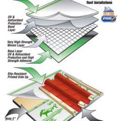 Construction Layers Metaloptions